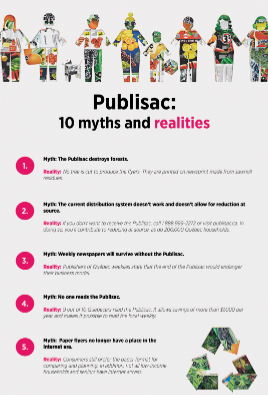Myths and Realities Publisac